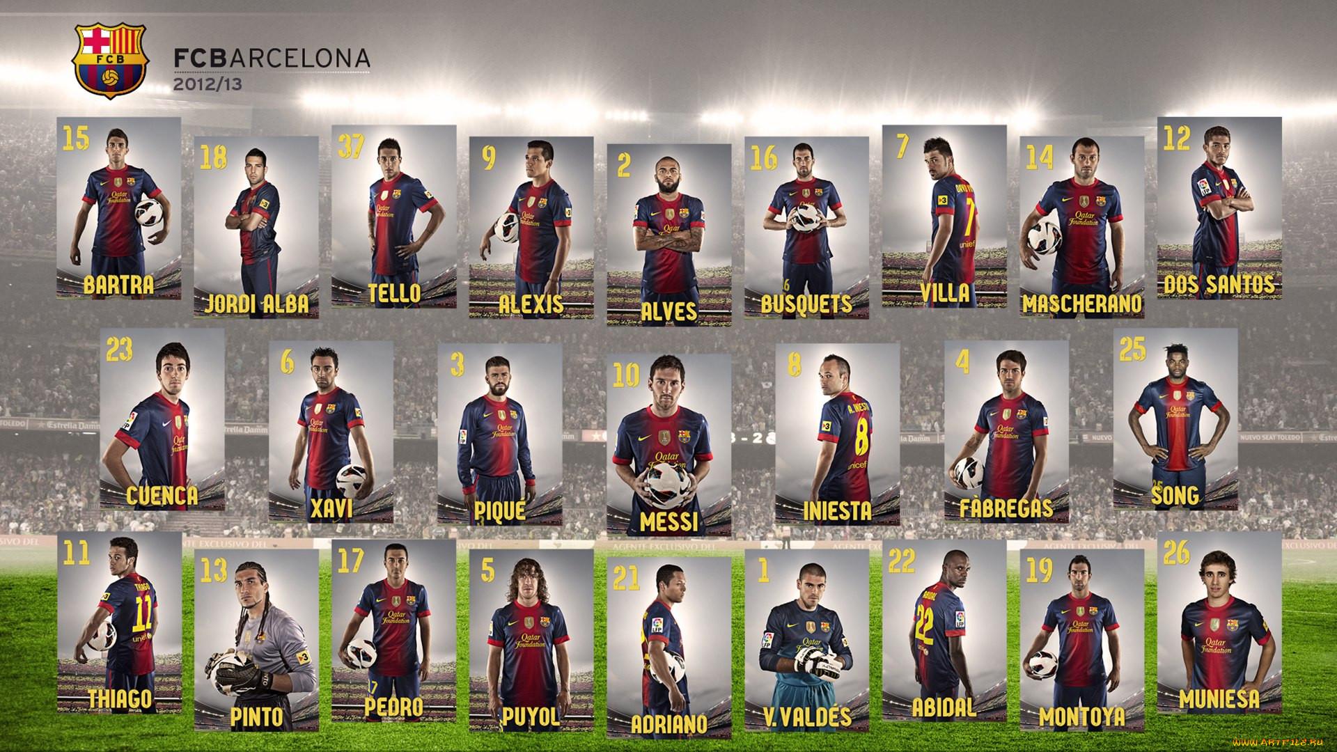 Футболисты барселоны имена и фото
